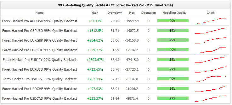 Forex hacked free download